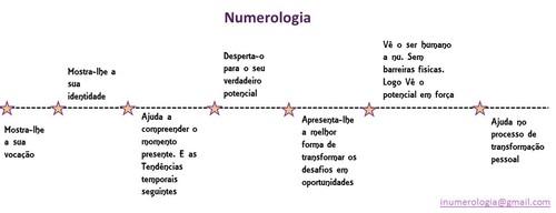 numerologia flyer.jpg