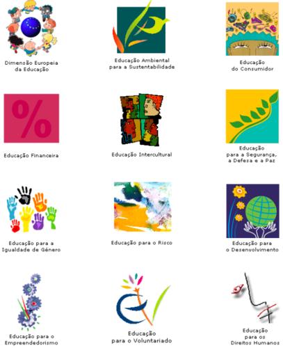Educação para a cidadania - áreas temáticas | DGE