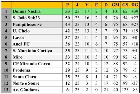 Class 25ªJ DH Futsal 23-03-19.jpg