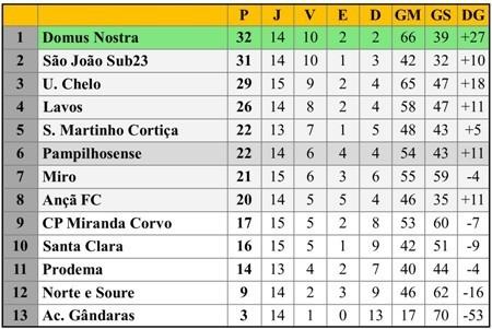 Class DH 15ªJ Futsal 12-01-19.jpg