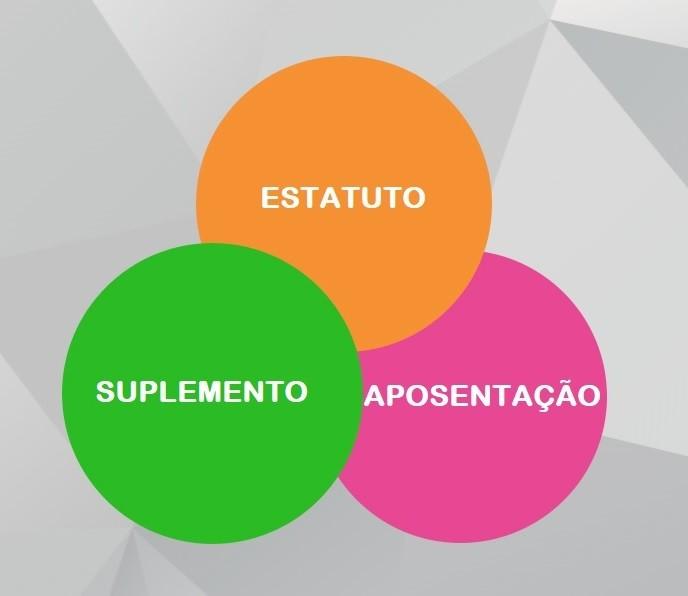 TriadeEstatutoSuplementoAposentacao.jpg