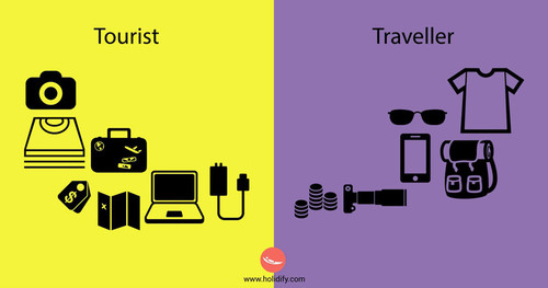 differences-traveler-tourist-holidify-23__880.jpg