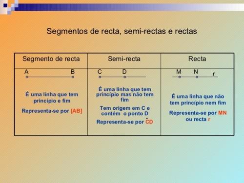 rectas-2-728.jpg