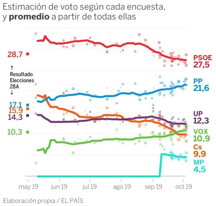 Espanha 22nov2019.jpg