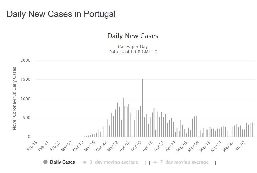 casos port.jpg