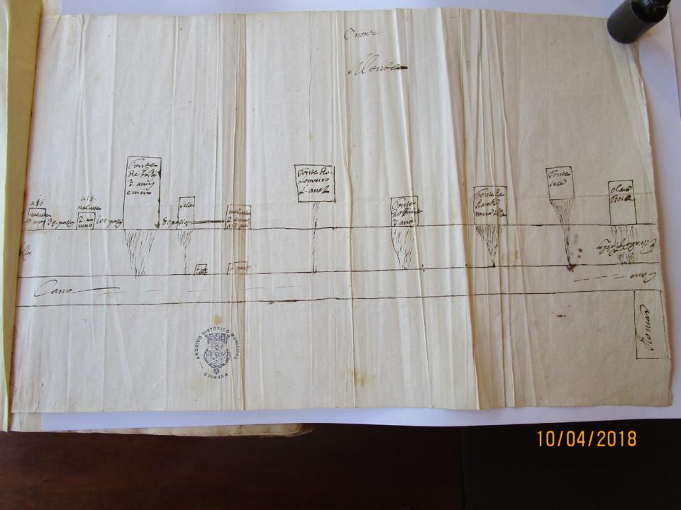 AHNC. Livro II da Correa, Mapa. Com indicação da