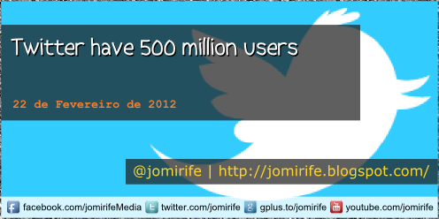 Blog: Twitter have 500 million users