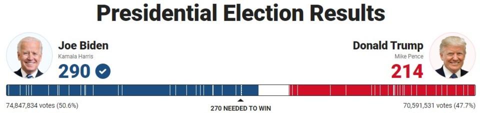 USA eleições.jpg