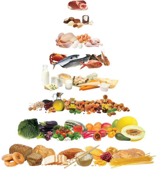 dieta-mediterránea-pirámide.jpg