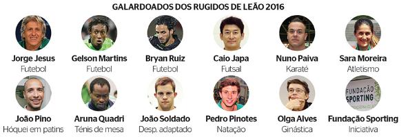 Rugidos de Leão 2016.png