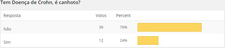 sondagem-canhoto-com-doenc3a7a-de-crohn.png