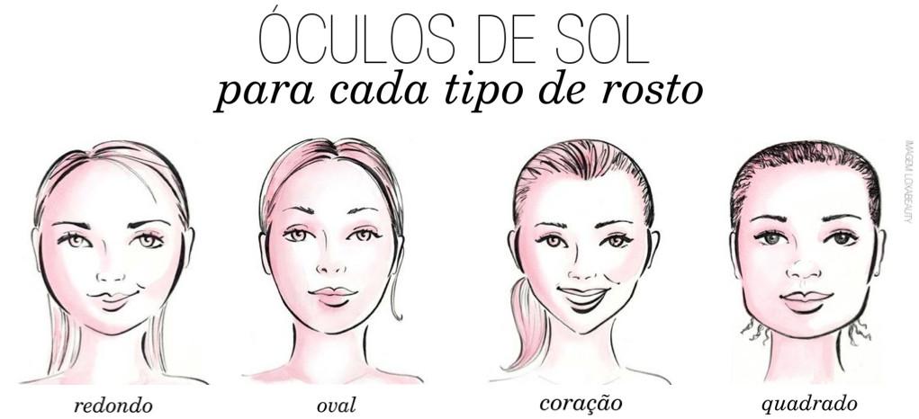 30c4f311f Sabem escolher os óculos de sol mais indicados para o vosso tipo de rosto?