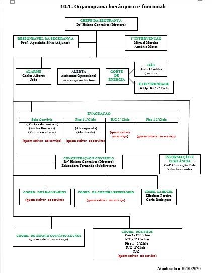 Organograma-Plano Prevenção 2019.2020.jpg