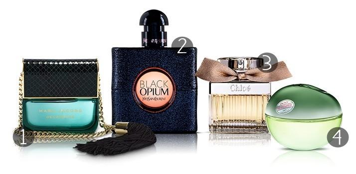 Perfumes de mulher 2017 - fapex.pt