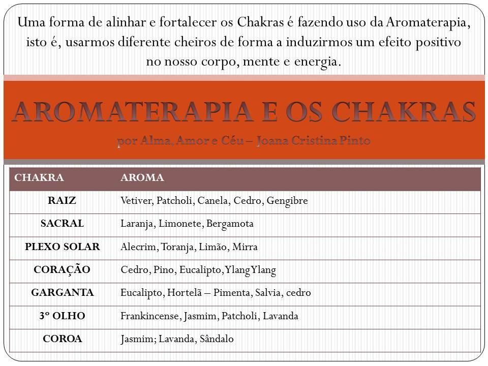 aromaterapia e os chakras.jpg