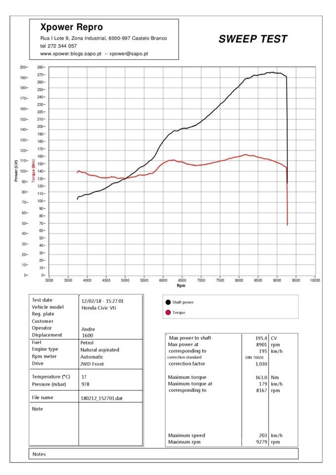 Honda Civic 1.6 Vti B16A2 Integra components - xpower on
