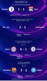 jogos 8avos de final da Liga dos Campeões.png